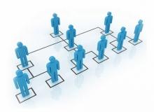 Mô hình tổ chức và quản lý công ty